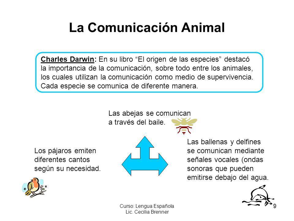 La Comunicación Animal