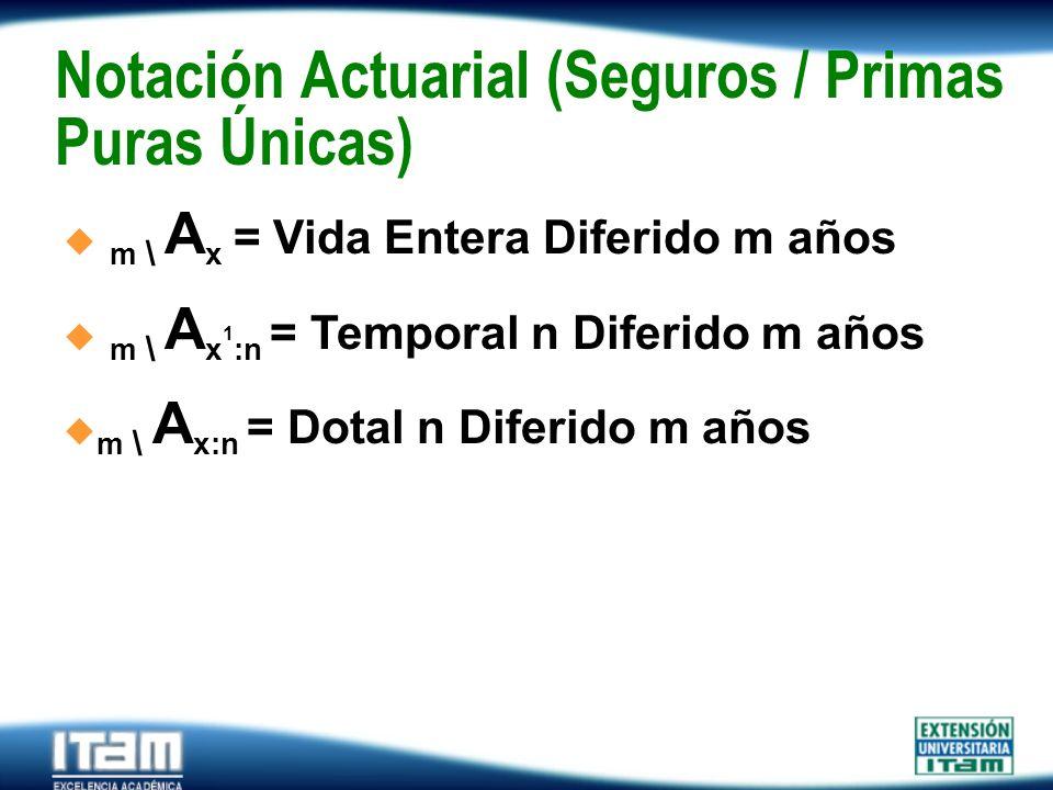 Notación Actuarial (Seguros / Primas Puras Únicas)