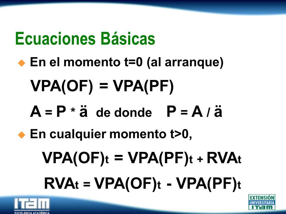 Ecuaciones Básicas VPA(OF) = VPA(PF) A = P * ä de donde P = A / ä