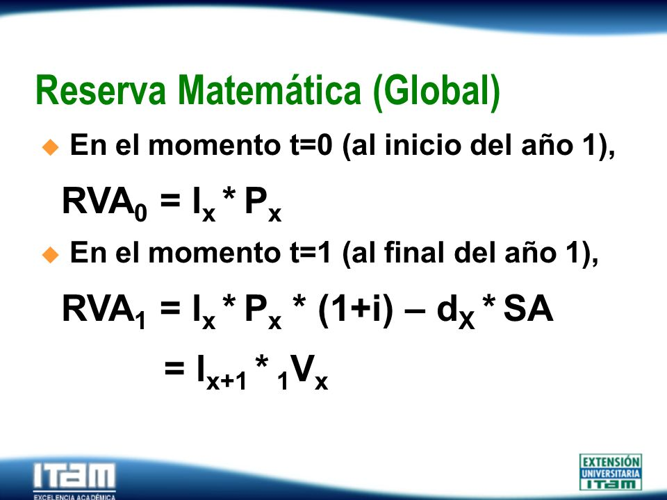 Reserva Matemática (Global)