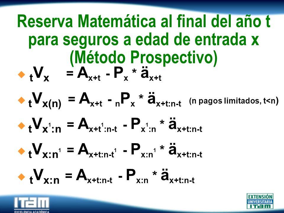 Reserva Matemática al final del año t para seguros a edad de entrada x (Método Prospectivo)