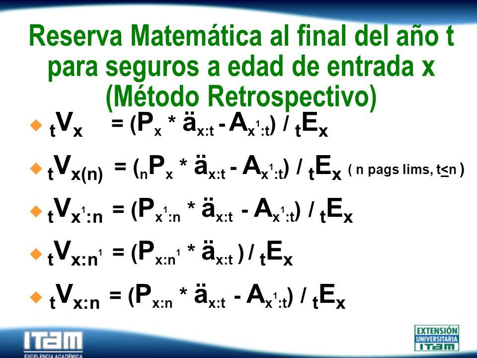 Reserva Matemática al final del año t para seguros a edad de entrada x (Método Retrospectivo)