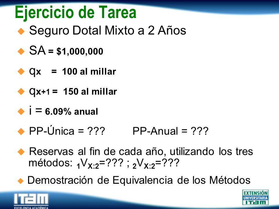 Ejercicio de Tarea Seguro Dotal Mixto a 2 Años SA = $1,000,000