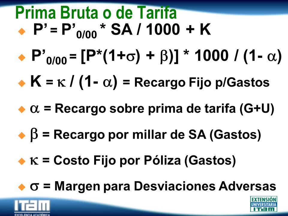 Prima Bruta o de Tarifa . P' = P'0/00 * SA / 1000 + K