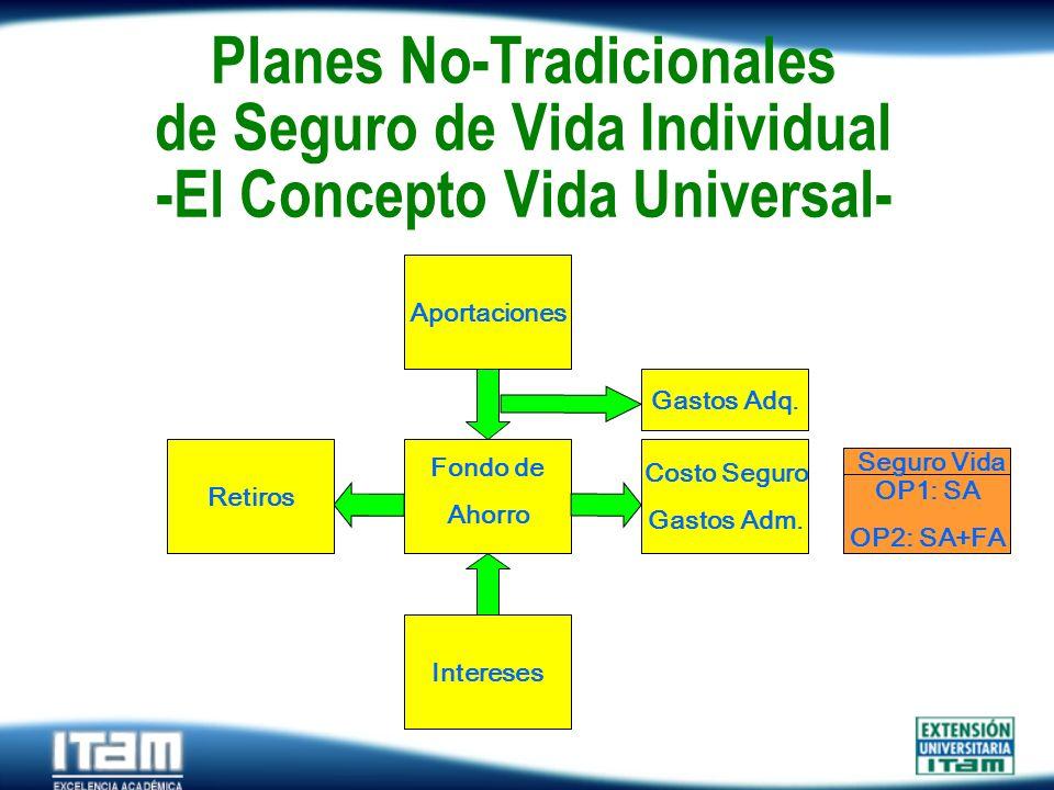 Planes No-Tradicionales de Seguro de Vida Individual -El Concepto Vida Universal-