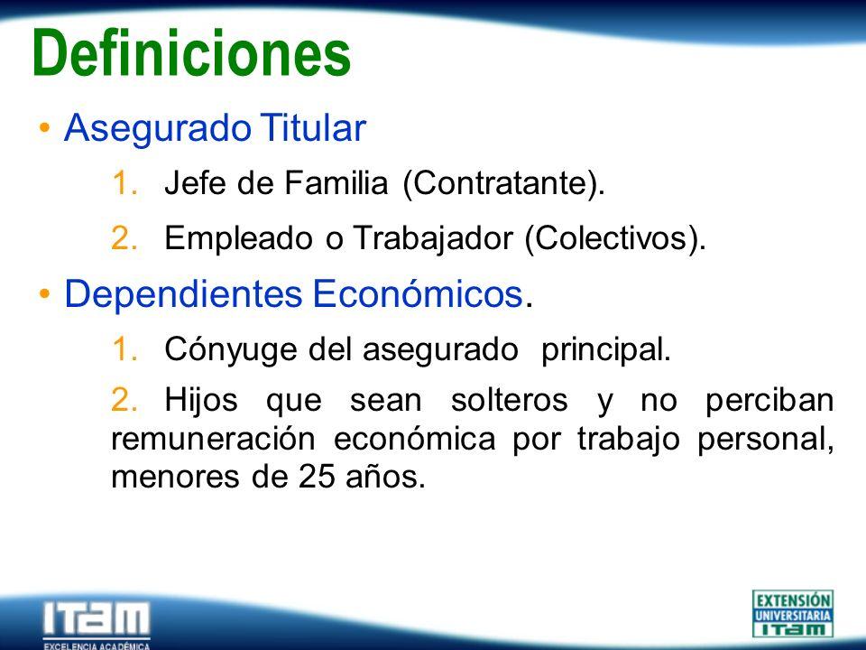Definiciones Asegurado Titular Dependientes Económicos.