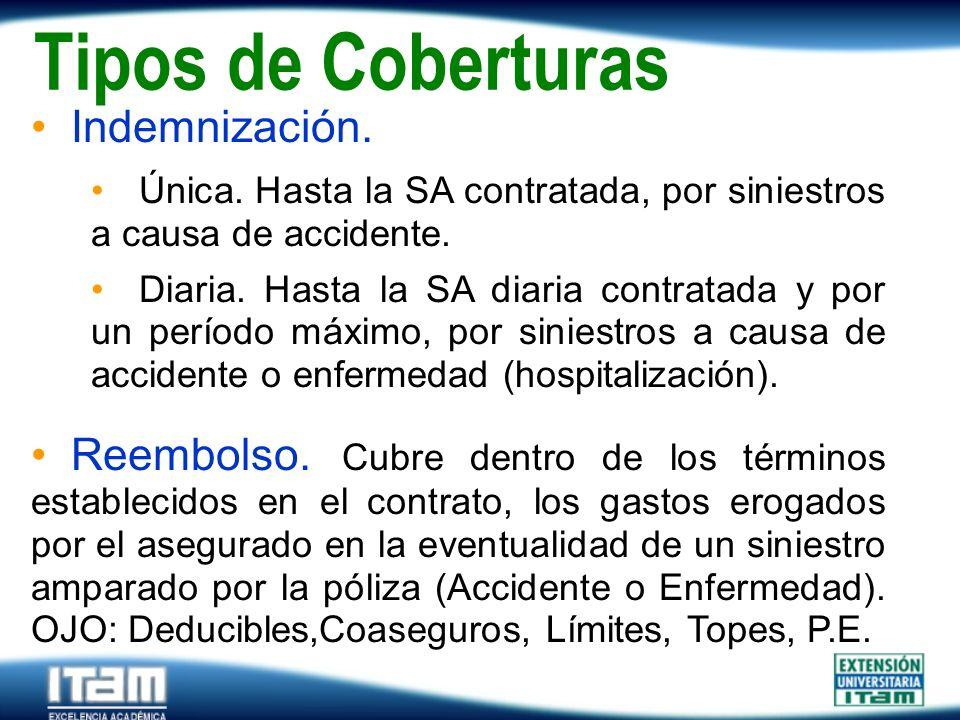 Tipos de Coberturas Indemnización.