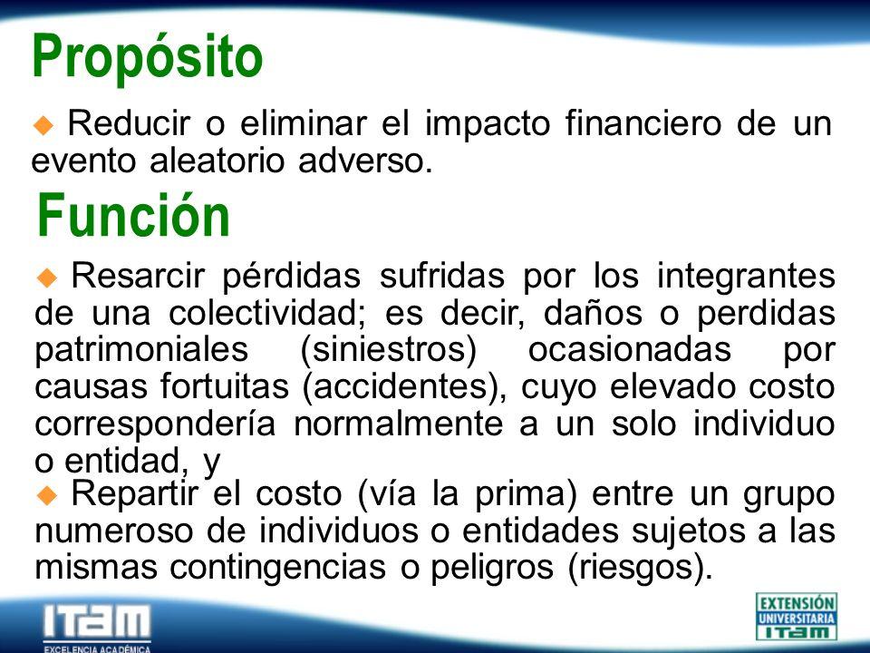 Propósito Reducir o eliminar el impacto financiero de un evento aleatorio adverso. Función.