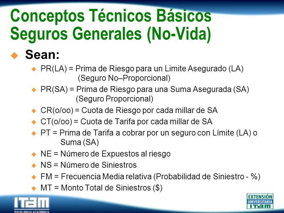 Conceptos Técnicos Básicos Seguros Generales (No-Vida)
