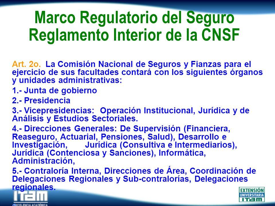 Marco Regulatorio del Seguro Reglamento Interior de la CNSF