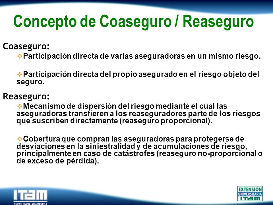 Concepto de Coaseguro / Reaseguro