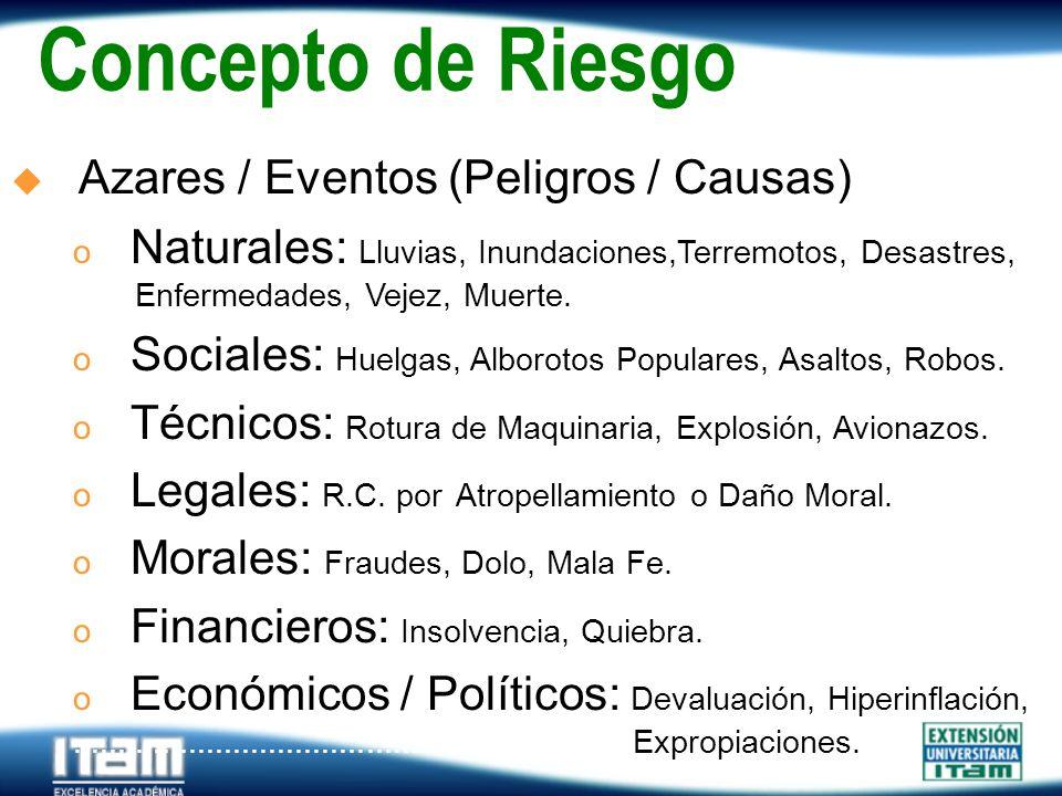 Azares / Eventos (Peligros / Causas)