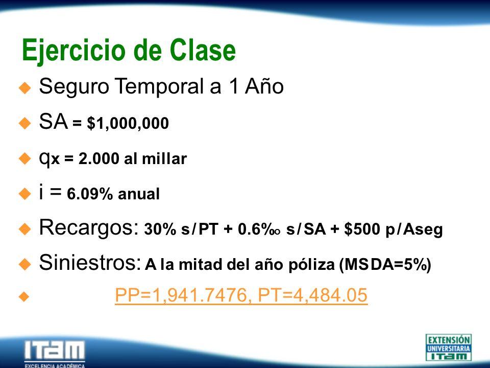 Ejercicio de Clase Seguro Temporal a 1 Año SA = $1,000,000