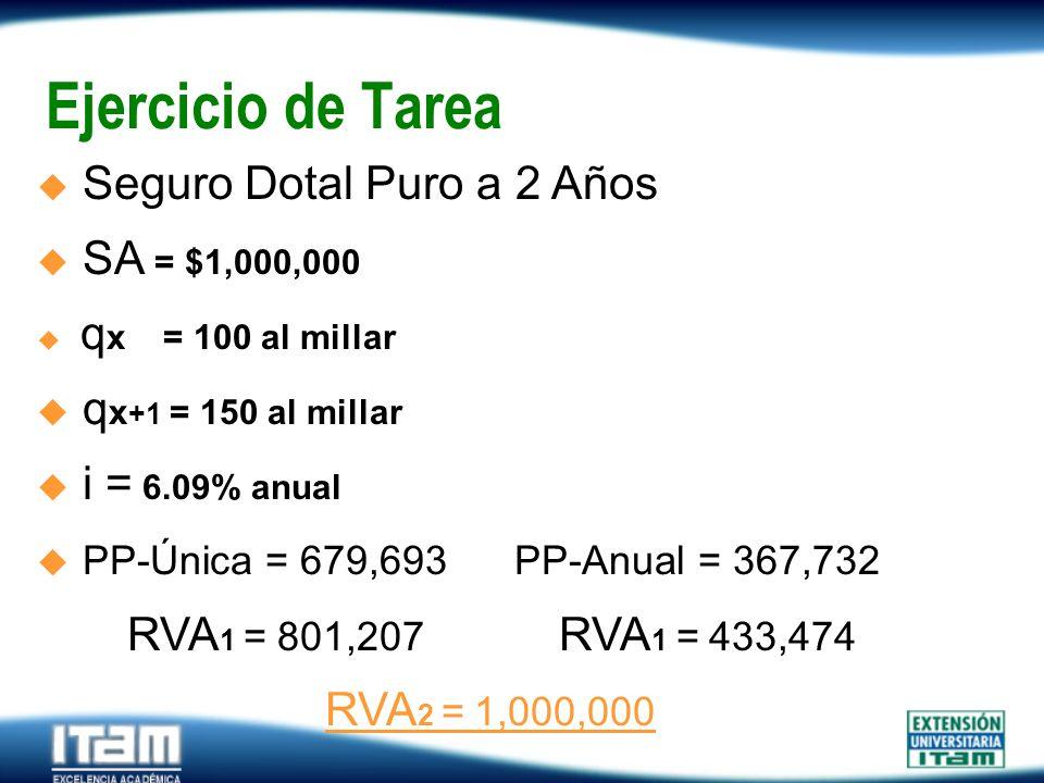 Ejercicio de Tarea Seguro Dotal Puro a 2 Años SA = $1,000,000