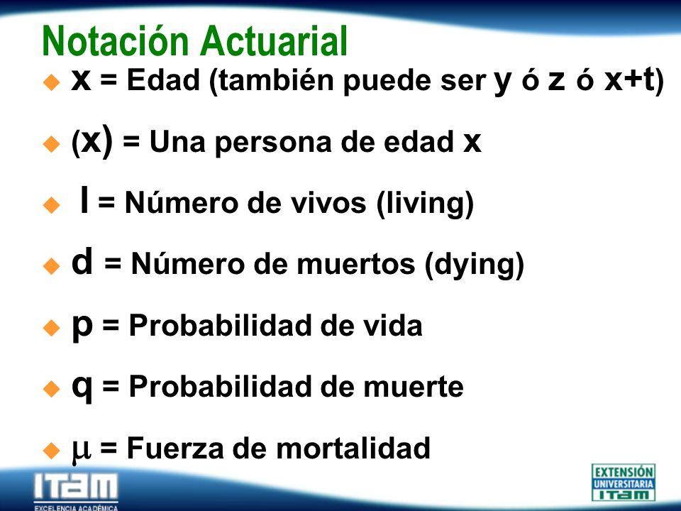 Notación Actuarial x = Edad (también puede ser y ó z ó x+t)