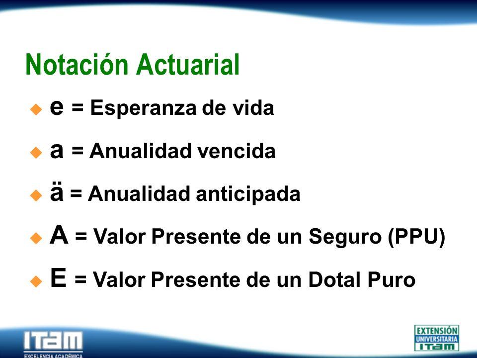 Notación Actuarial e = Esperanza de vida a = Anualidad vencida