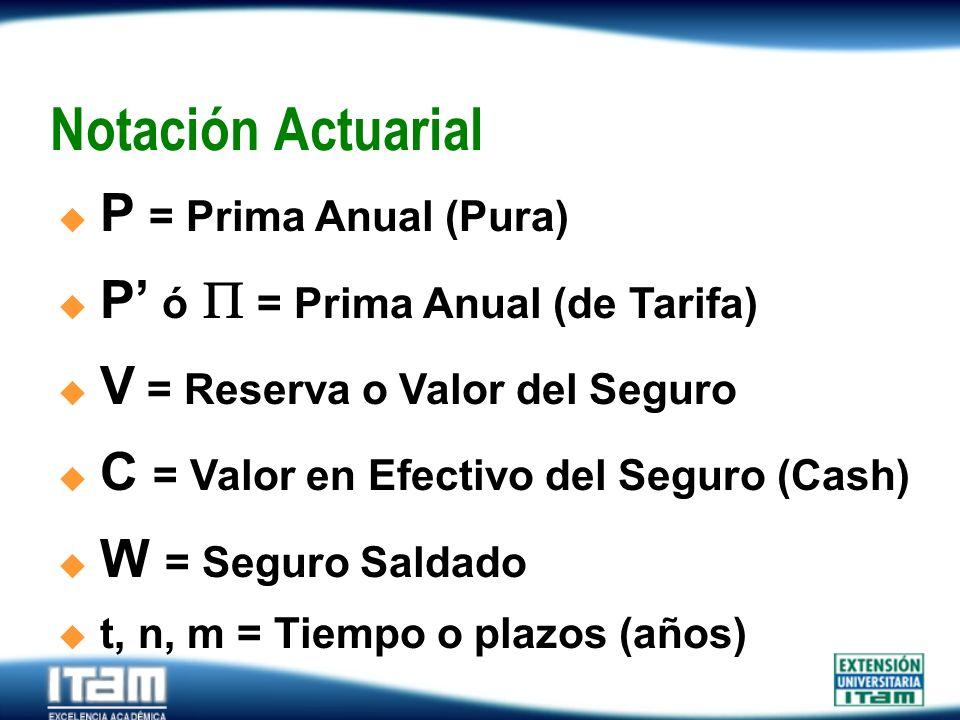 Notación Actuarial P = Prima Anual (Pura)