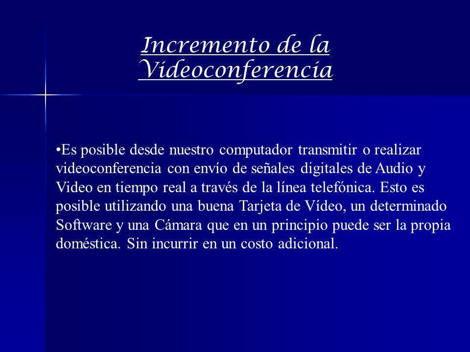 Incremento de la Videoconferencia