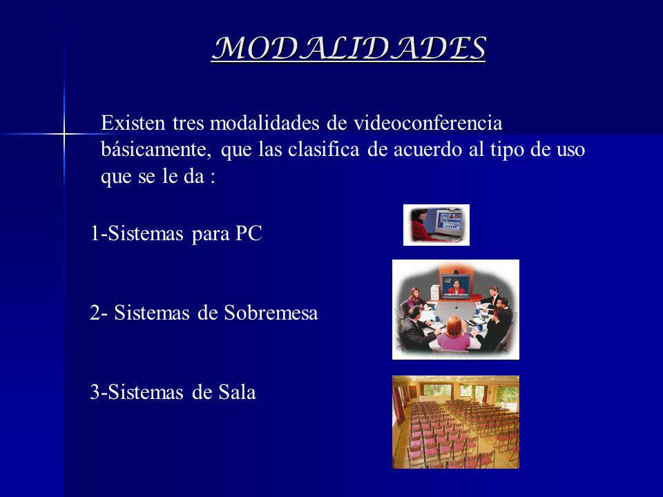 MODALIDADES Existen tres modalidades de videoconferencia básicamente, que las clasifica de acuerdo al tipo de uso que se le da :