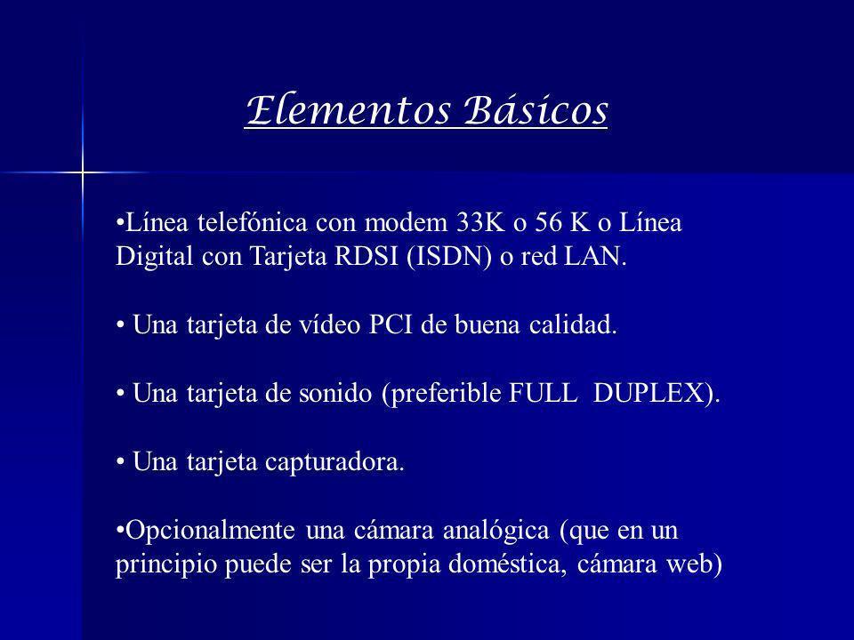 Elementos Básicos Línea telefónica con modem 33K o 56 K o Línea Digital con Tarjeta RDSI (ISDN) o red LAN.