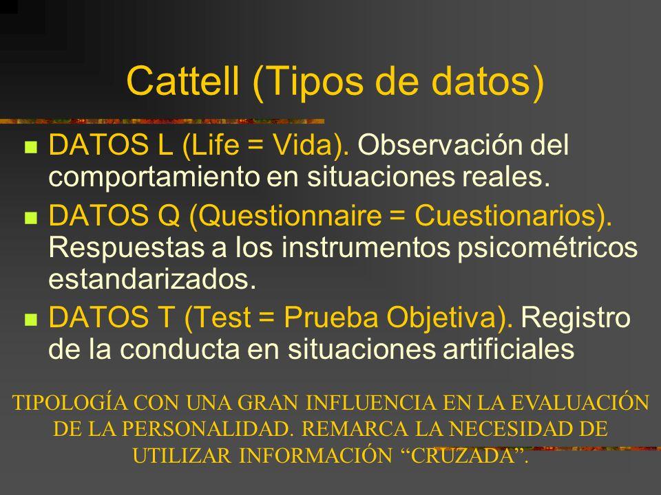 Cattell (Tipos de datos)