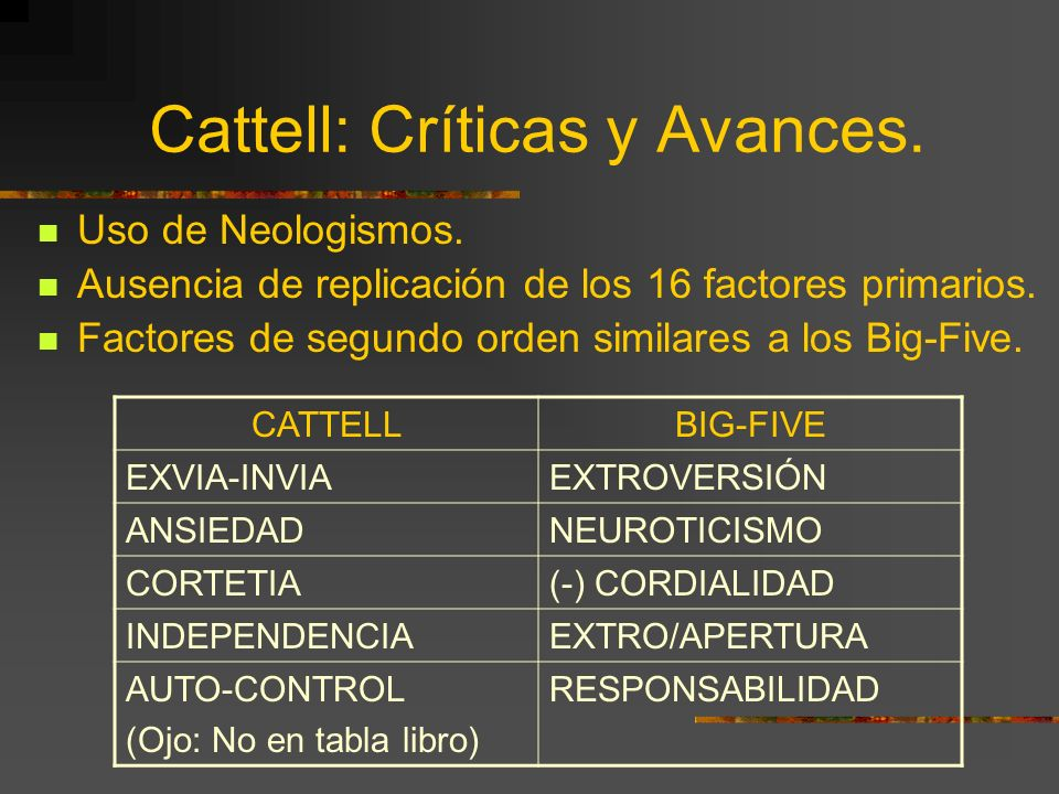 Cattell: Críticas y Avances.
