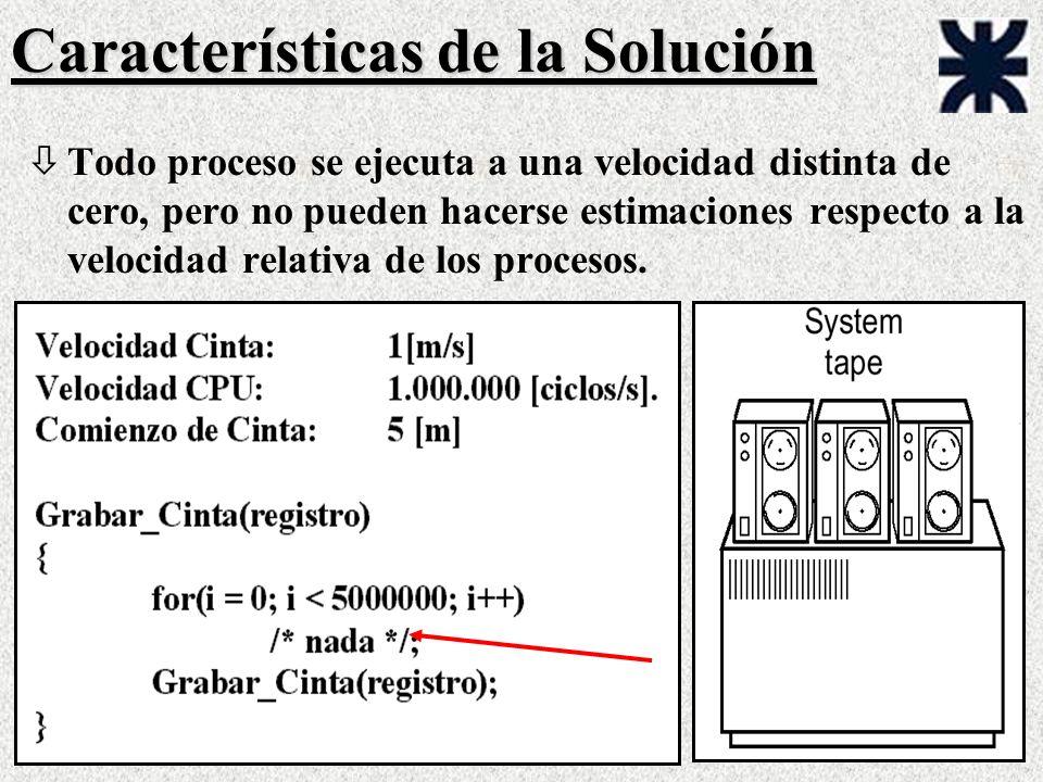 Características de la Solución