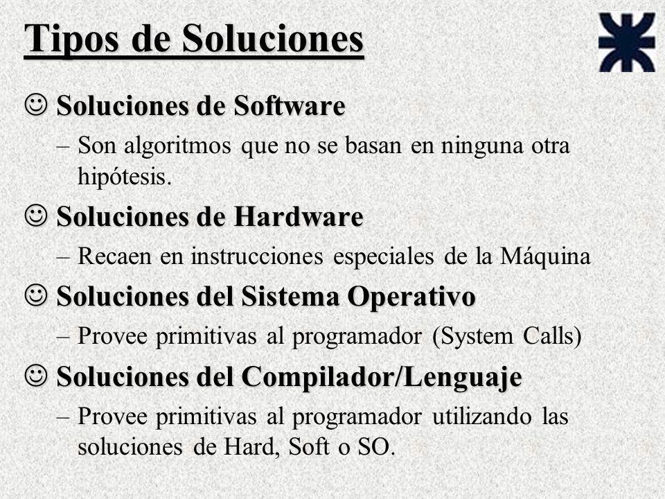 Tipos de Soluciones Soluciones de Software Soluciones de Hardware