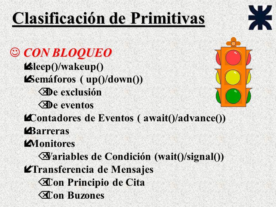 Clasificación de Primitivas
