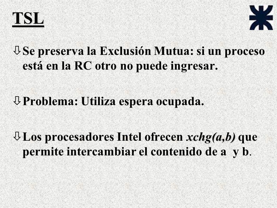 TSL Se preserva la Exclusión Mutua: si un proceso está en la RC otro no puede ingresar. Problema: Utiliza espera ocupada.