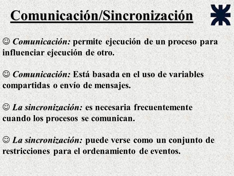 Comunicación/Sincronización