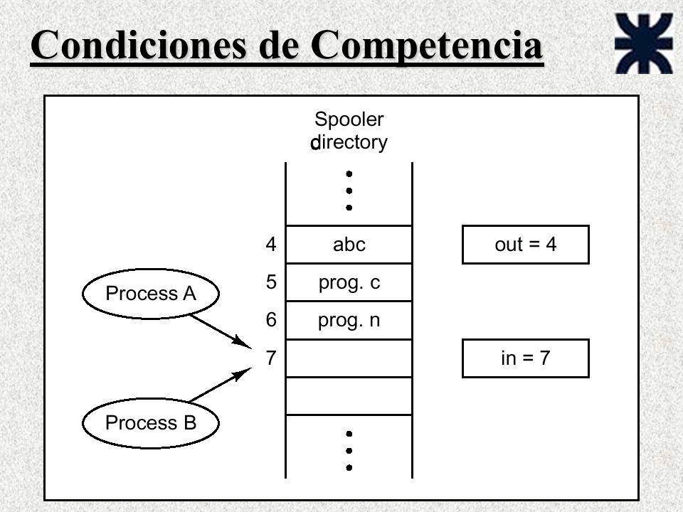 Condiciones de Competencia