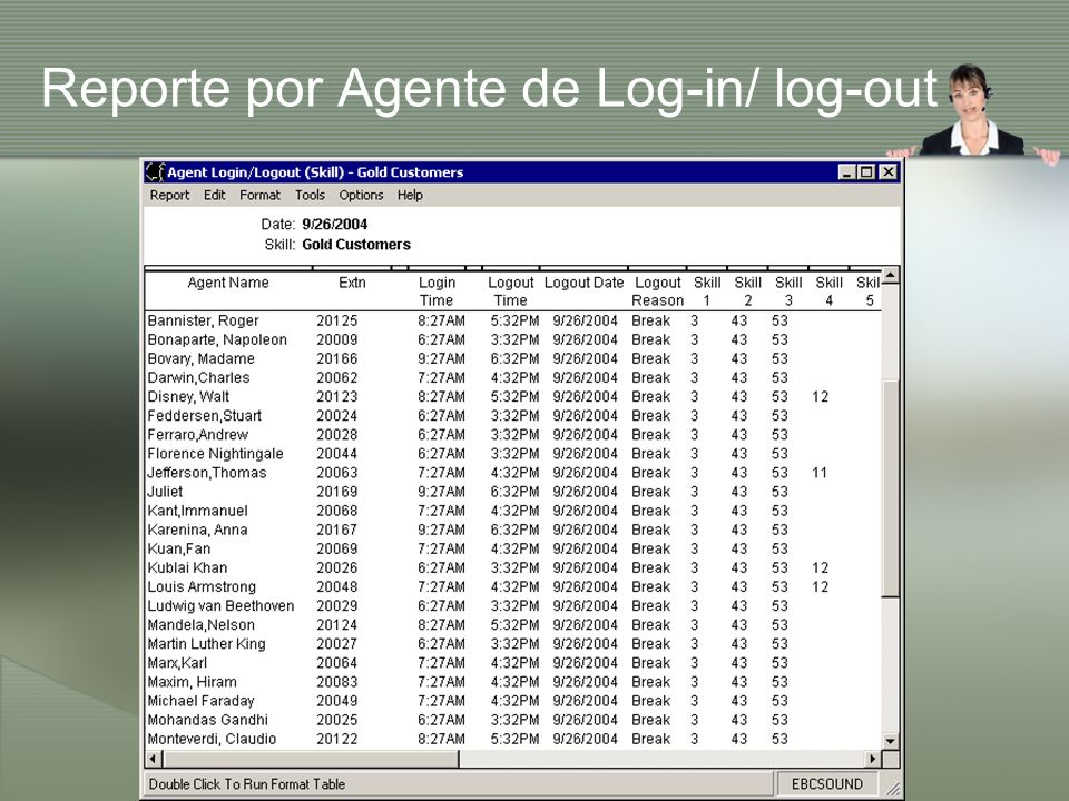 Reporte por Agente de Log-in/ log-out