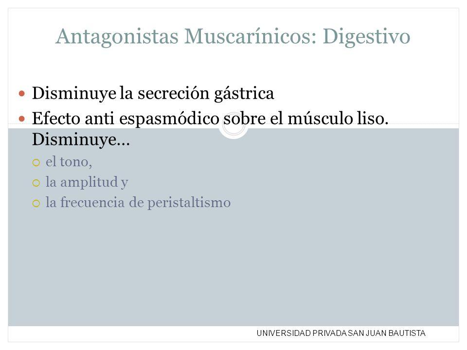 Antagonistas Muscarínicos: Digestivo