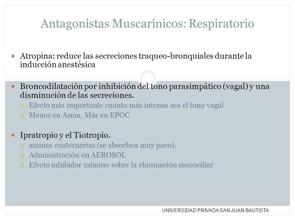 Antagonistas Muscarínicos: Respiratorio