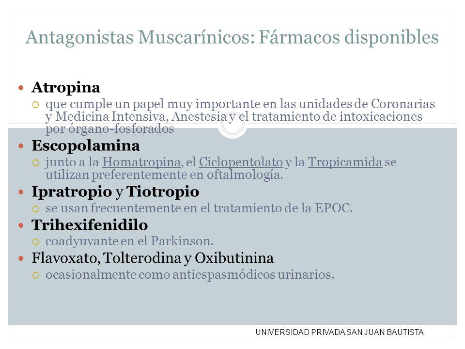 Antagonistas Muscarínicos: Fármacos disponibles