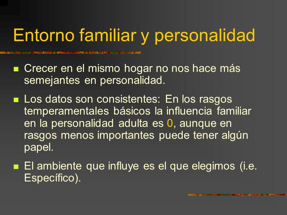 Entorno familiar y personalidad