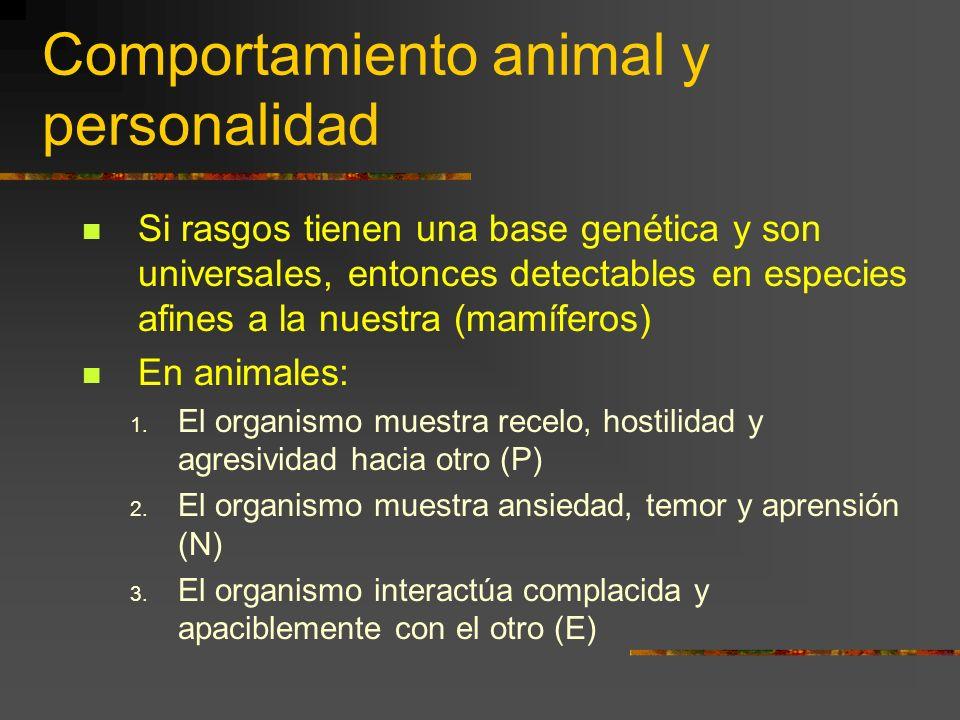 Comportamiento animal y personalidad