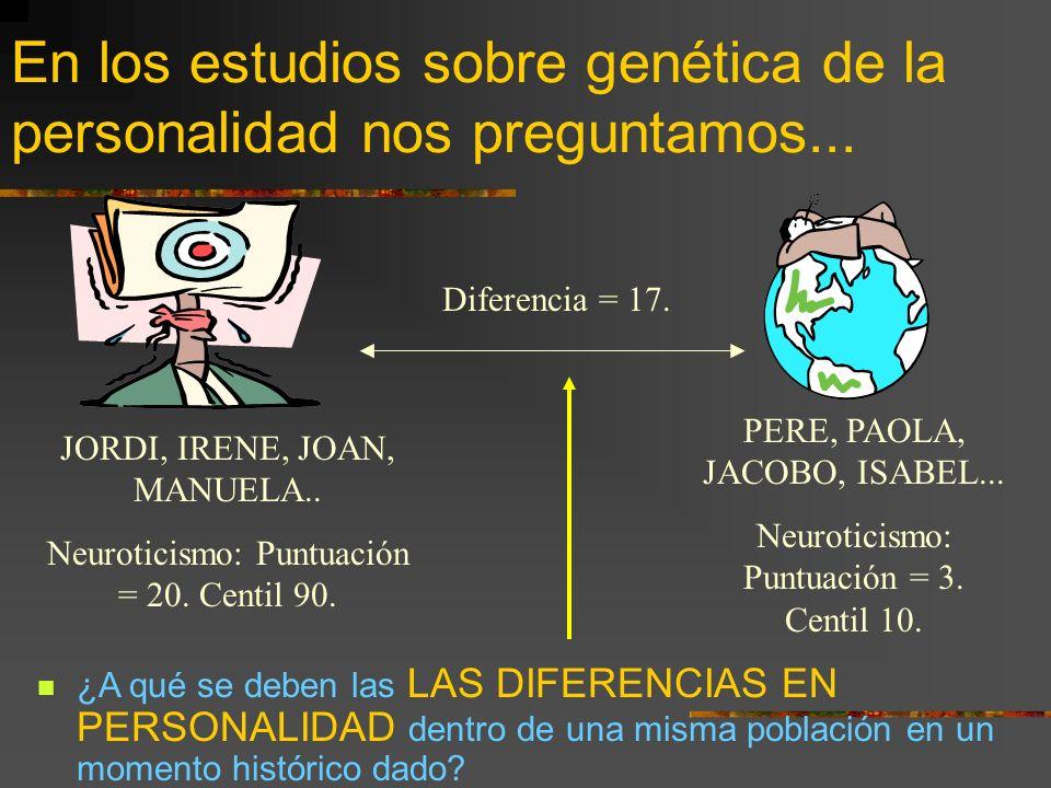 En los estudios sobre genética de la personalidad nos preguntamos...
