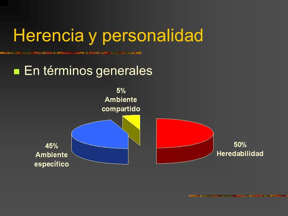 Herencia y personalidad