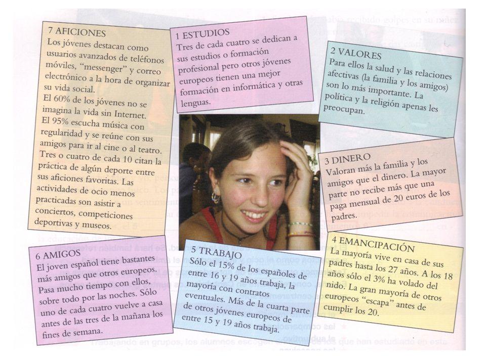 P22 Edexcel A Level Spanish