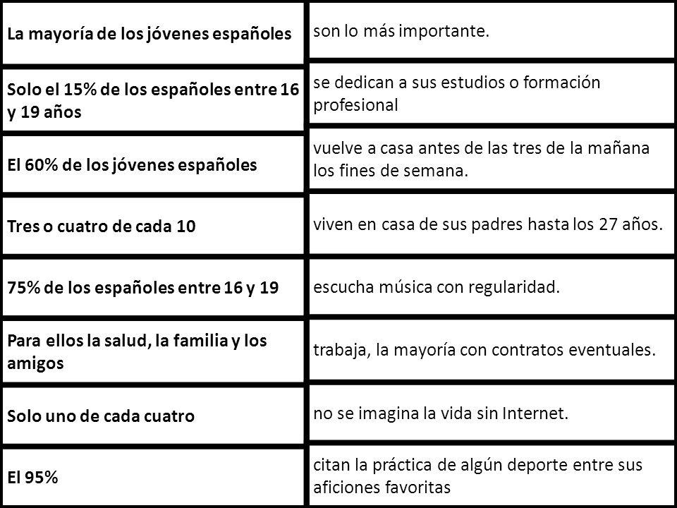 La mayoría de los jóvenes españoles