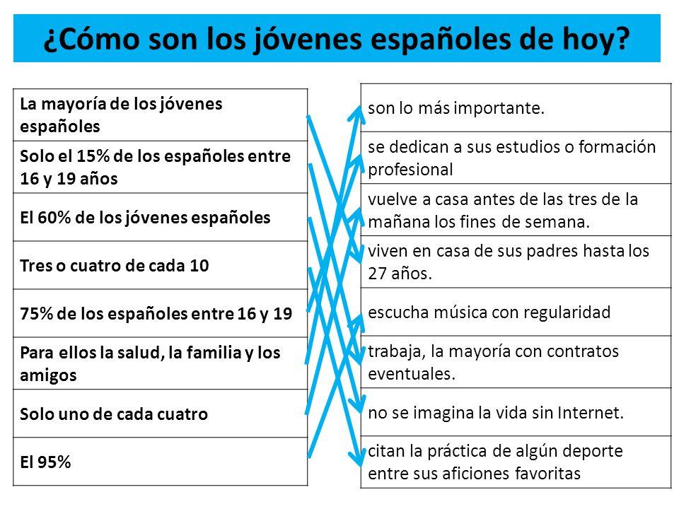 ¿Cómo son los jóvenes españoles de hoy