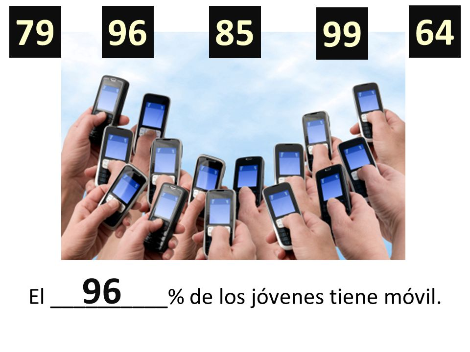 El __________% de los jóvenes tiene móvil.