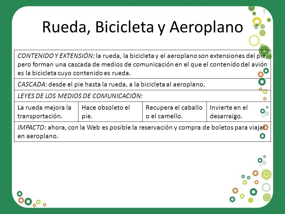 Rueda, Bicicleta y Aeroplano