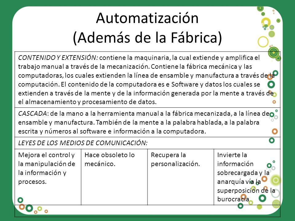 Automatización (Además de la Fábrica)