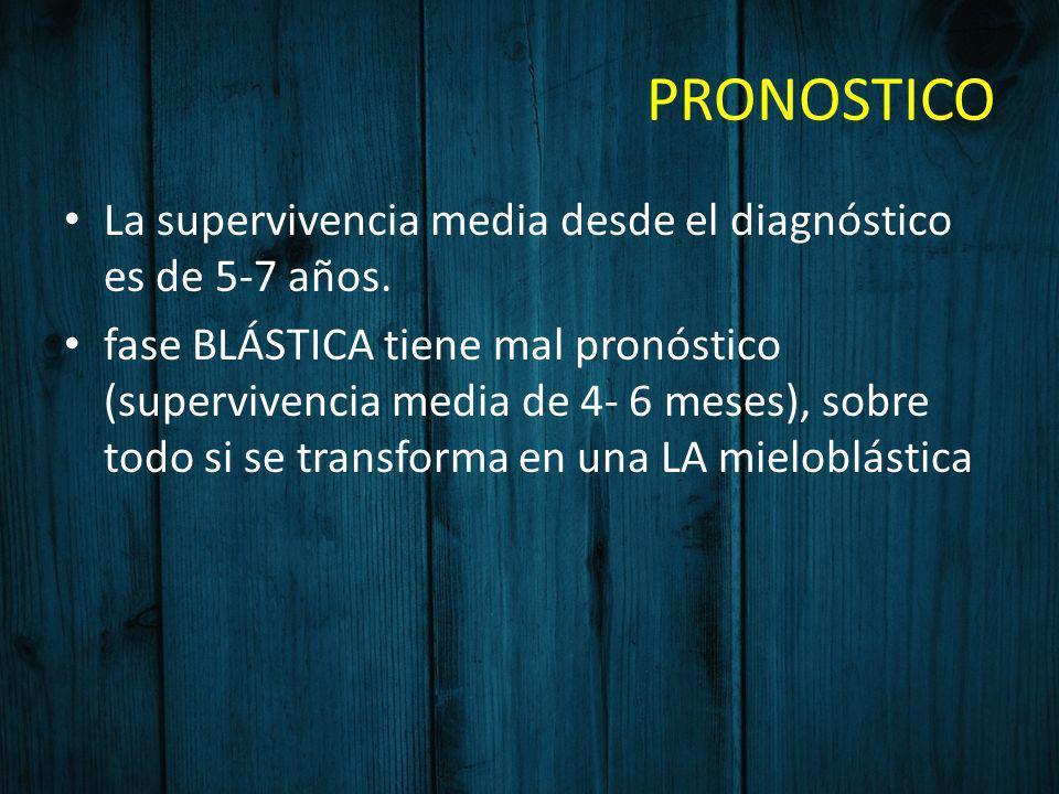 PRONOSTICO La supervivencia media desde el diagnóstico es de 5-7 años.