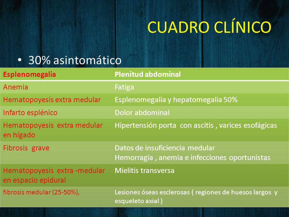 CUADRO CLÍNICO 30% asintomático Esplenomegalia Plenitud abdominal