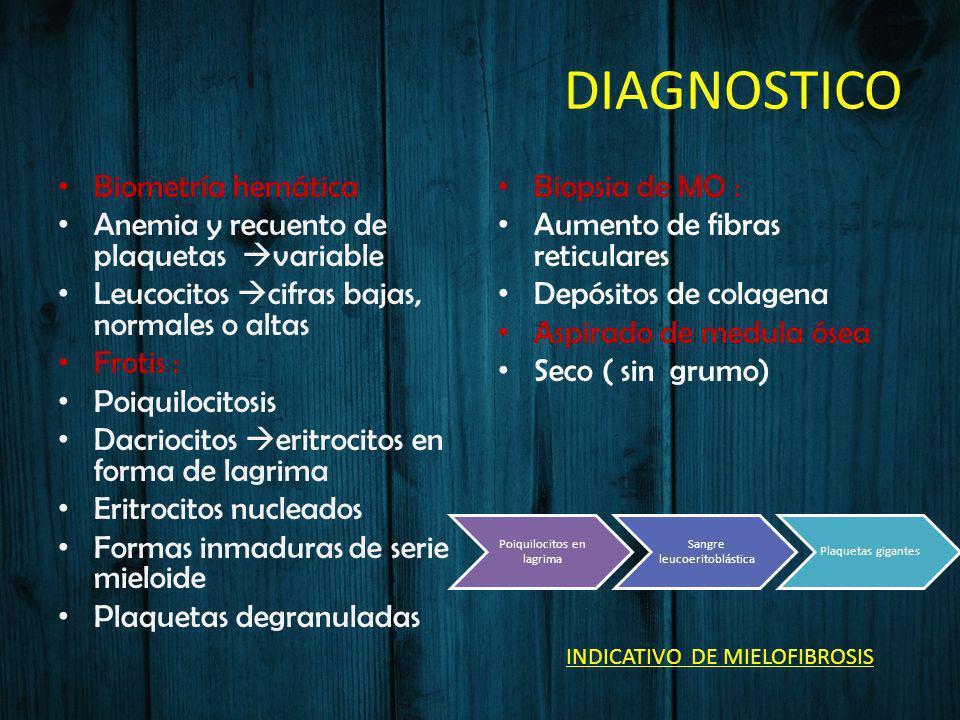 DIAGNOSTICO Biometría hemática