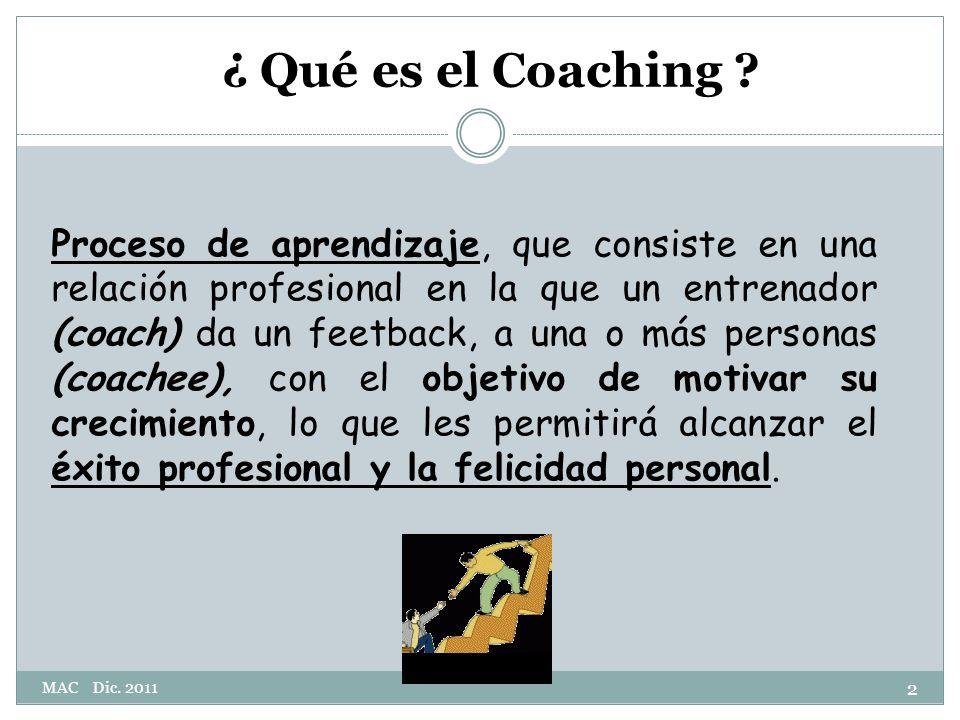 ¿ Qué es el Coaching
